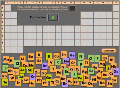Un sencillo juego para aprenderse la tabla peridica triplenlace urtaz Images