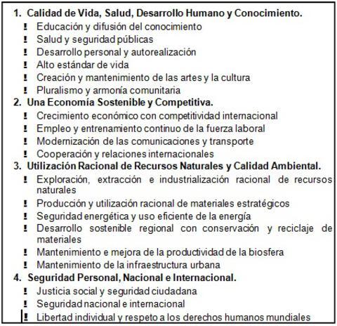 ciencia tecnologia bolivia cuadro 2 -triplenlace.com