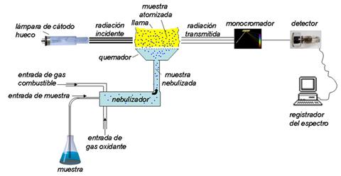 atomica3-3
