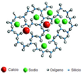Química Del Vidrio Triplenlace