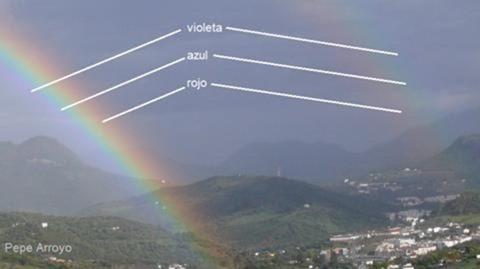 refracción arcoiris 2