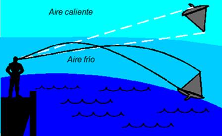 refracción cielo 9