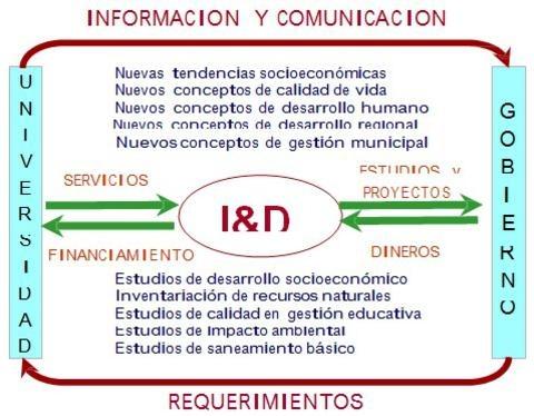 ciencia-tecnologia-bolivia-triplenlace.com_.jpg
