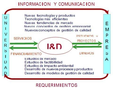 ciencia-y-tecnología-en-Bolivia-3-triplenlace.com_.jpg
