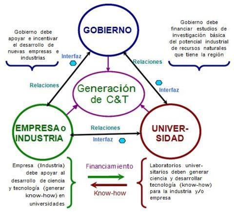 ciencia-y-tecnología-en-Bolivia-4-triplenlace.com_.jpg